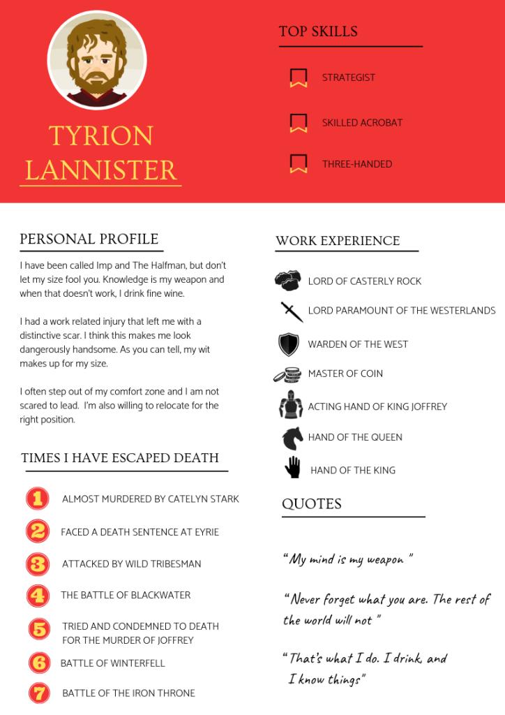 Tyrion Lannister cv